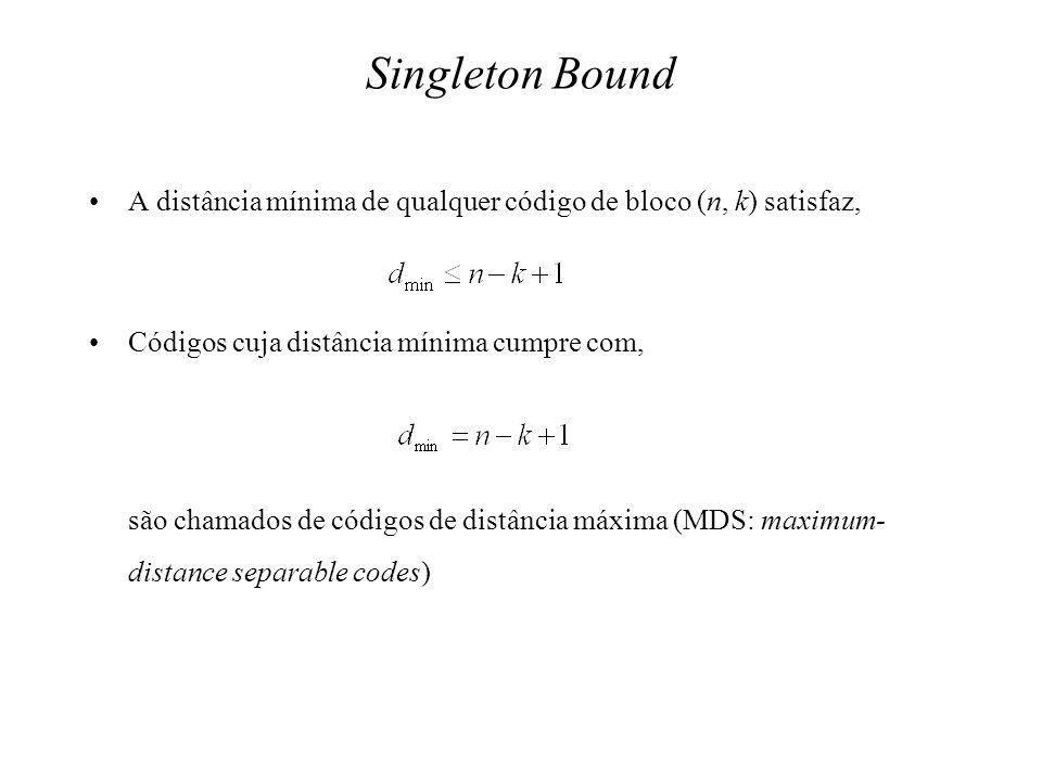 Singleton BoundA distância mínima de qualquer código de bloco (n, k) satisfaz, Códigos cuja distância mínima cumpre com,