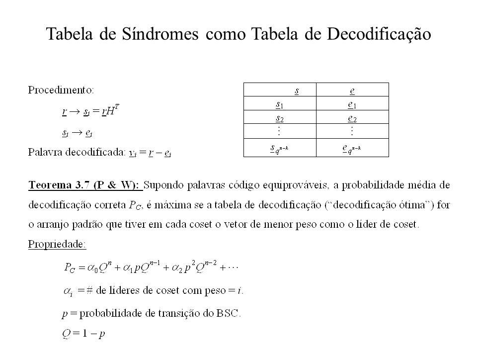 Tabela de Síndromes como Tabela de Decodificação