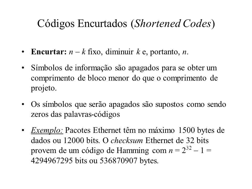 Códigos Encurtados (Shortened Codes)