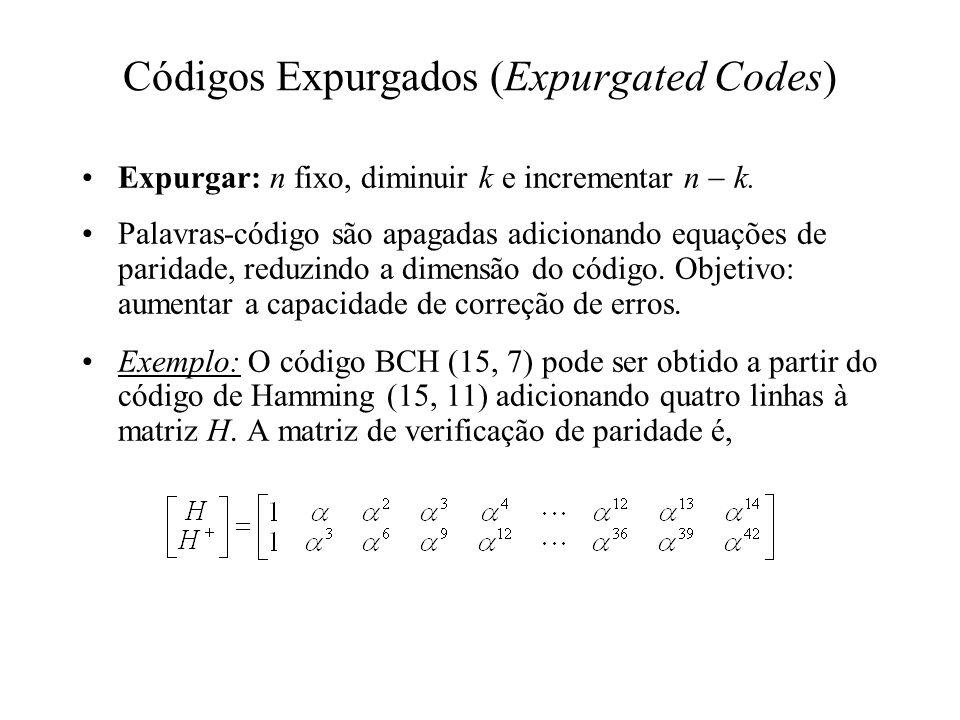 Códigos Expurgados (Expurgated Codes)