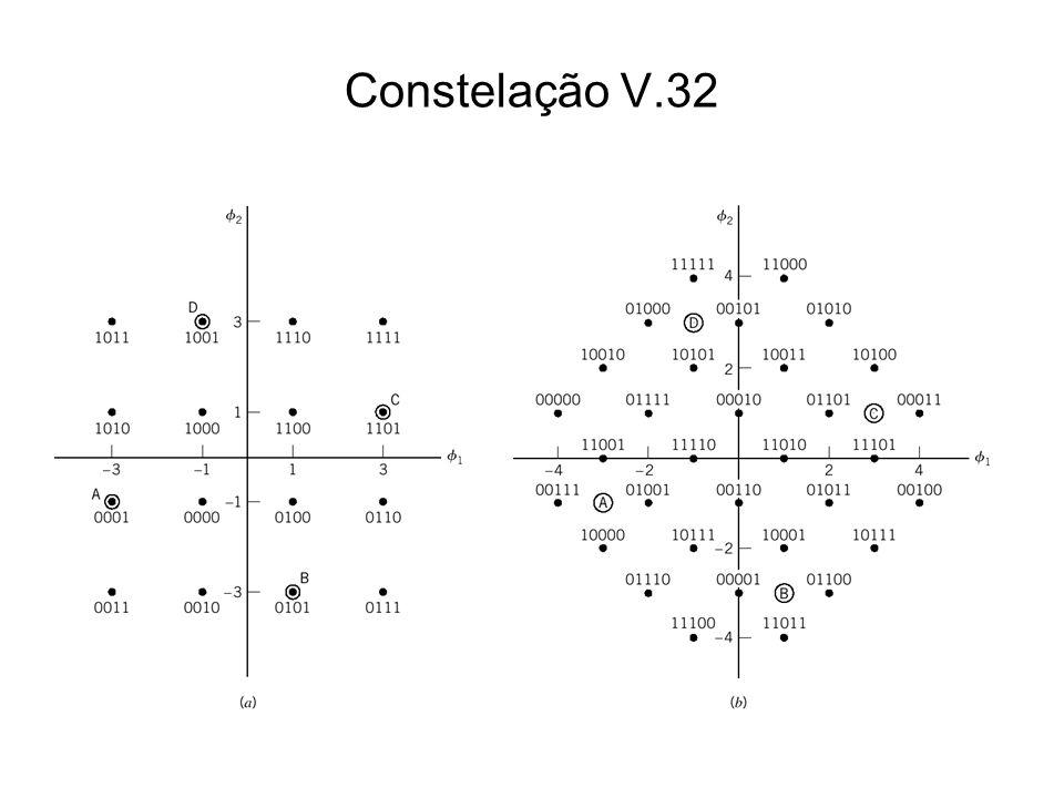 Constelação V.32