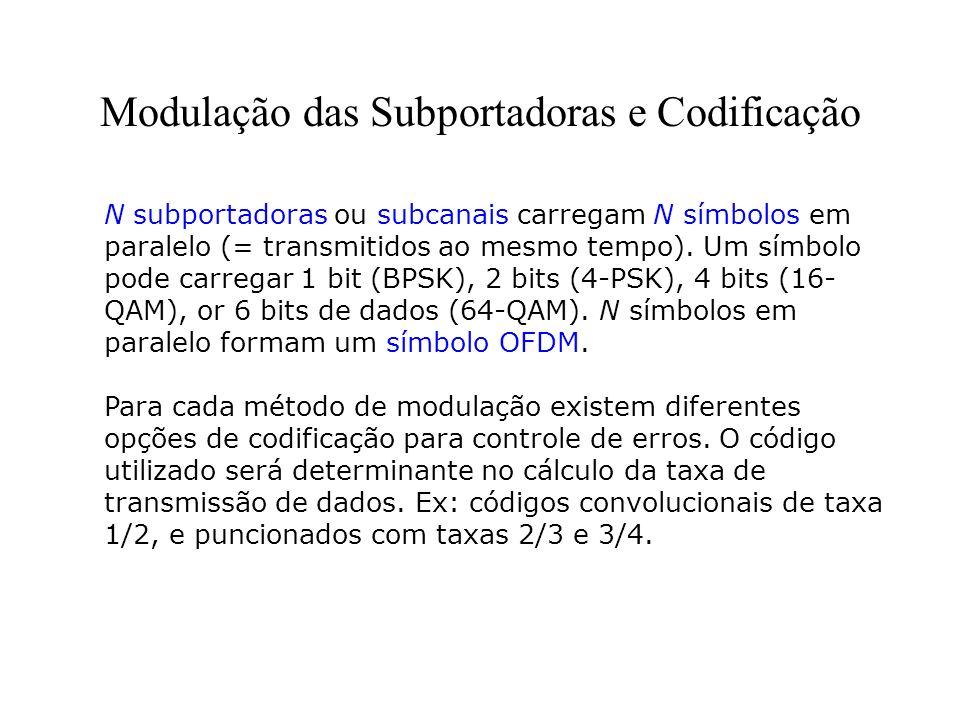Modulação das Subportadoras e Codificação