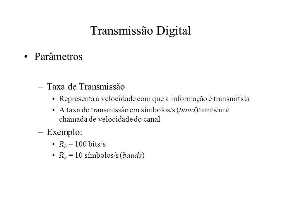 Transmissão Digital Parâmetros Taxa de Transmissão Exemplo: