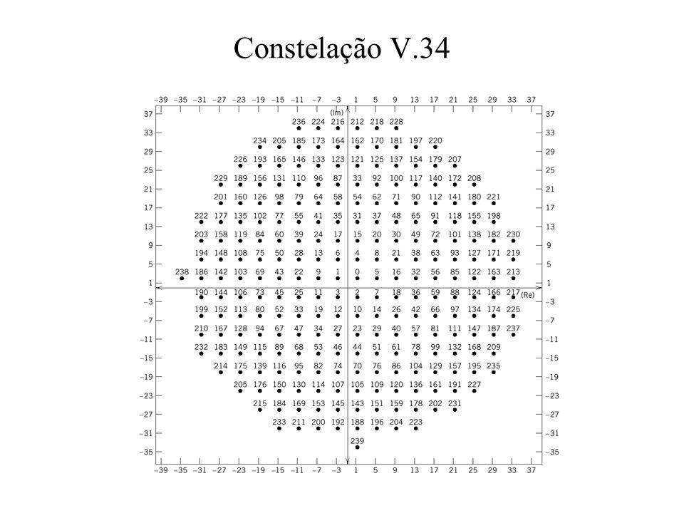 Constelação V.34