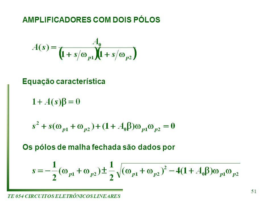Equação característica TE 054 CIRCUITOS ELETRÔNICOS LINEARES