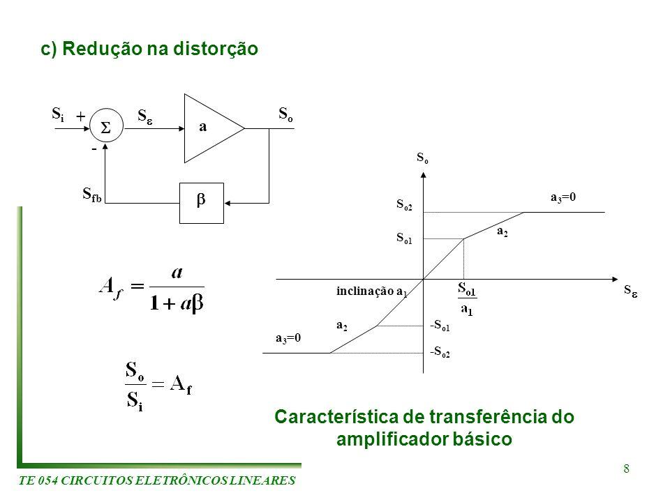 Característica de transferência do amplificador básico