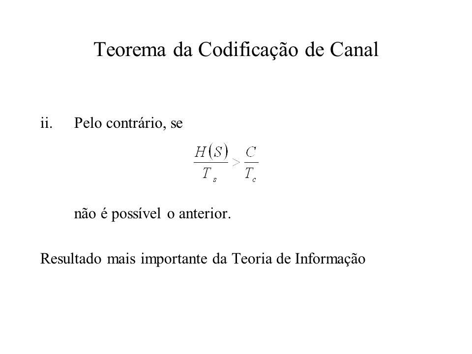 Teorema da Codificação de Canal
