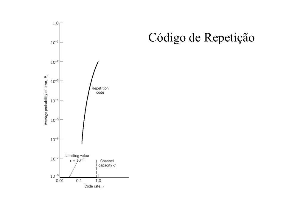 Código de Repetição