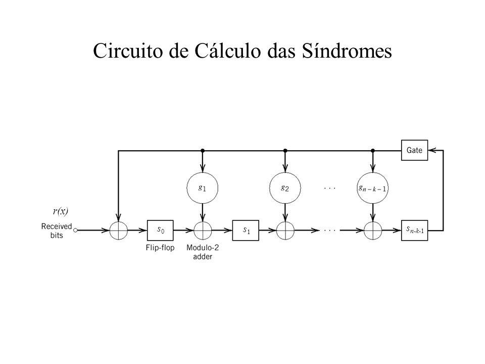 Circuito de Cálculo das Síndromes