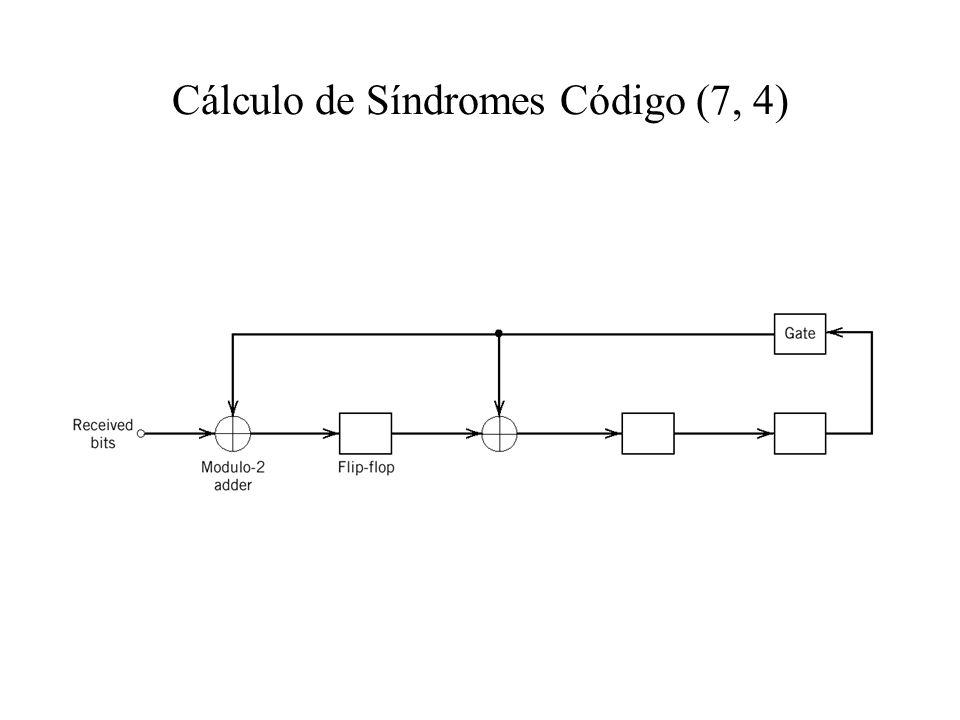 Cálculo de Síndromes Código (7, 4)