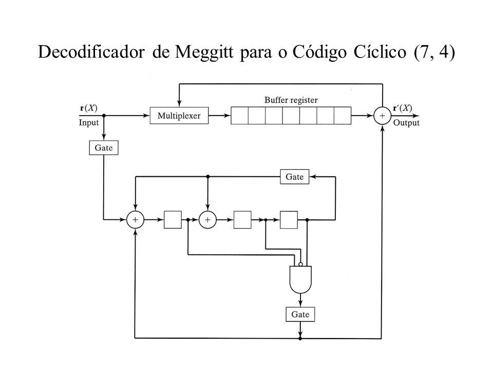 Decodificador de Meggitt para o Código Cíclico (7, 4)