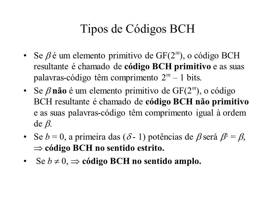 Tipos de Códigos BCH