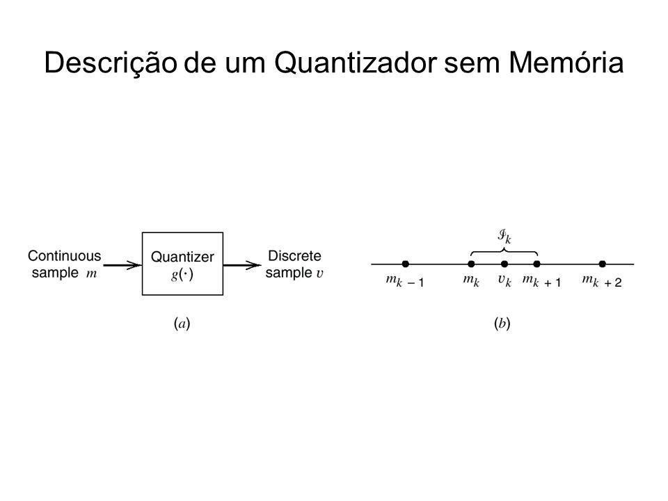 Descrição de um Quantizador sem Memória