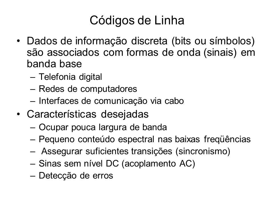Códigos de Linha Dados de informação discreta (bits ou símbolos) são associados com formas de onda (sinais) em banda base.