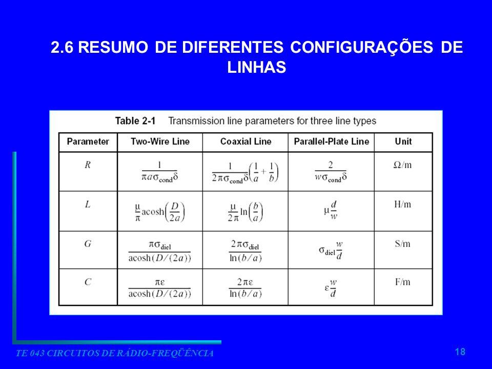 2.6 RESUMO DE DIFERENTES CONFIGURAÇÕES DE LINHAS