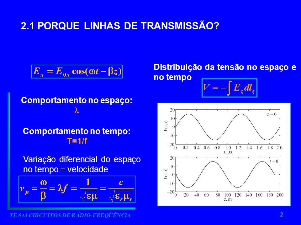 2.1 PORQUE LINHAS DE TRANSMISSÃO