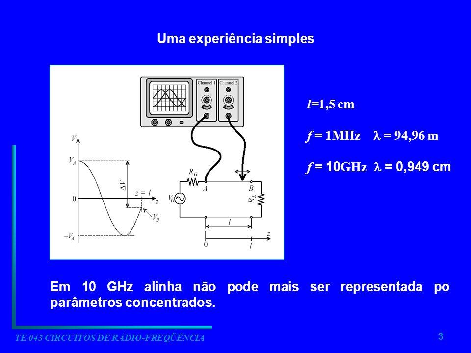 Uma experiência simples TE 043 CIRCUITOS DE RÁDIO-FREQÜÊNCIA