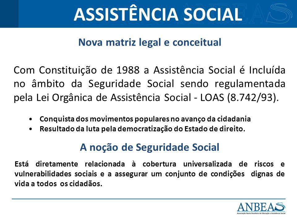 Nova matriz legal e conceitual A noção de Seguridade Social