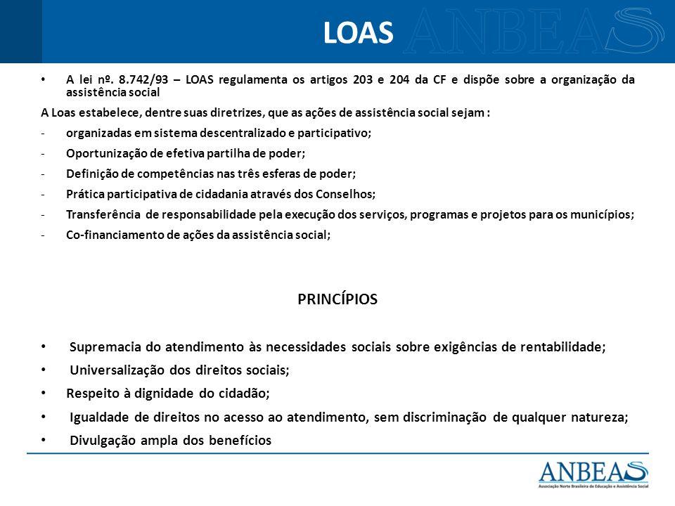 LOAS A lei nº. 8.742/93 – LOAS regulamenta os artigos 203 e 204 da CF e dispõe sobre a organização da assistência social.