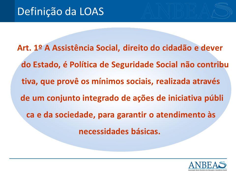 Definição da LOASArt. 1º A Assistência Social, direito do cidadão e dever. do Estado, é Política de Seguridade Social não contribu.