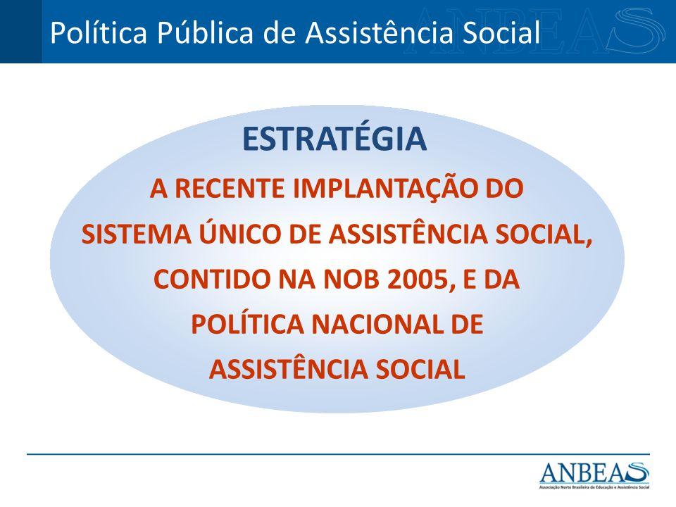 A RECENTE IMPLANTAÇÃO DO SISTEMA ÚNICO DE ASSISTÊNCIA SOCIAL,