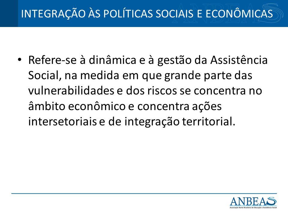 INTEGRAÇÃO ÀS POLÍTICAS SOCIAIS E ECONÔMICAS