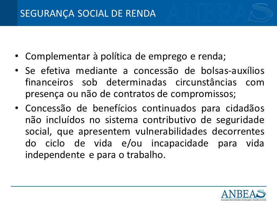 SEGURANÇA SOCIAL DE RENDA