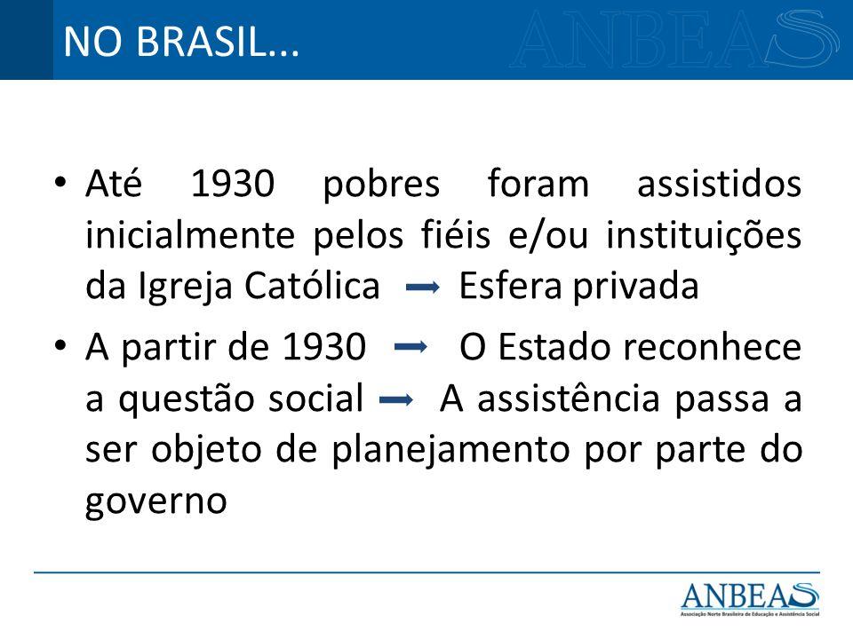 NO BRASIL... Até 1930 pobres foram assistidos inicialmente pelos fiéis e/ou instituições da Igreja Católica Esfera privada.