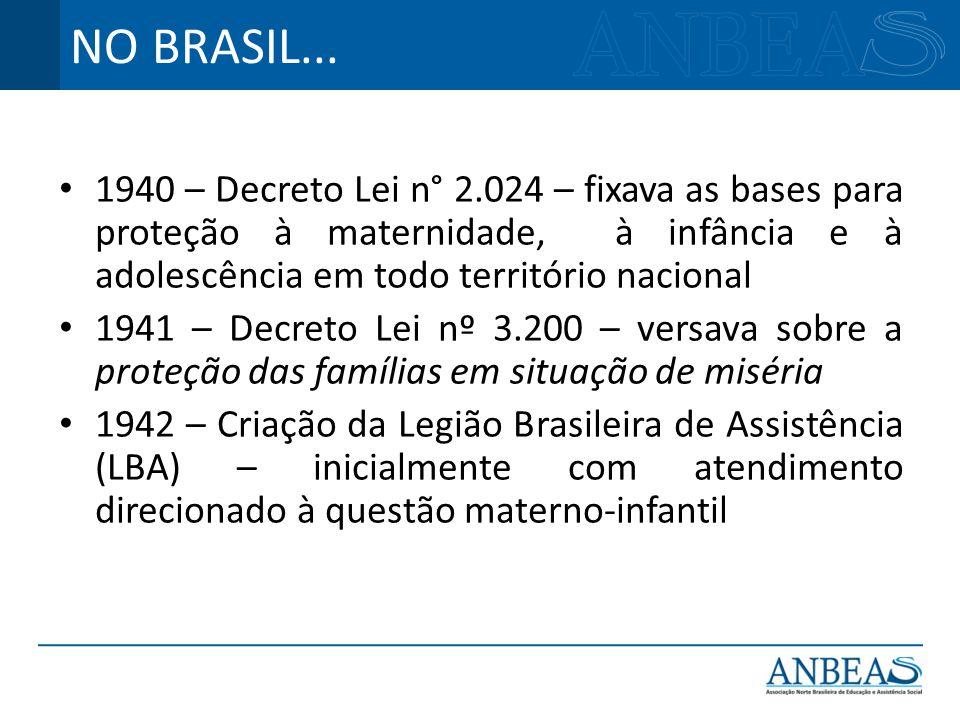 NO BRASIL... 1940 – Decreto Lei n° 2.024 – fixava as bases para proteção à maternidade, à infância e à adolescência em todo território nacional.