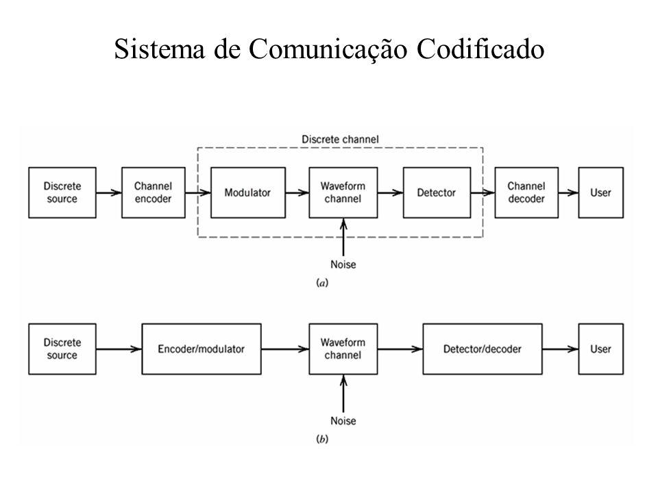 Sistema de Comunicação Codificado