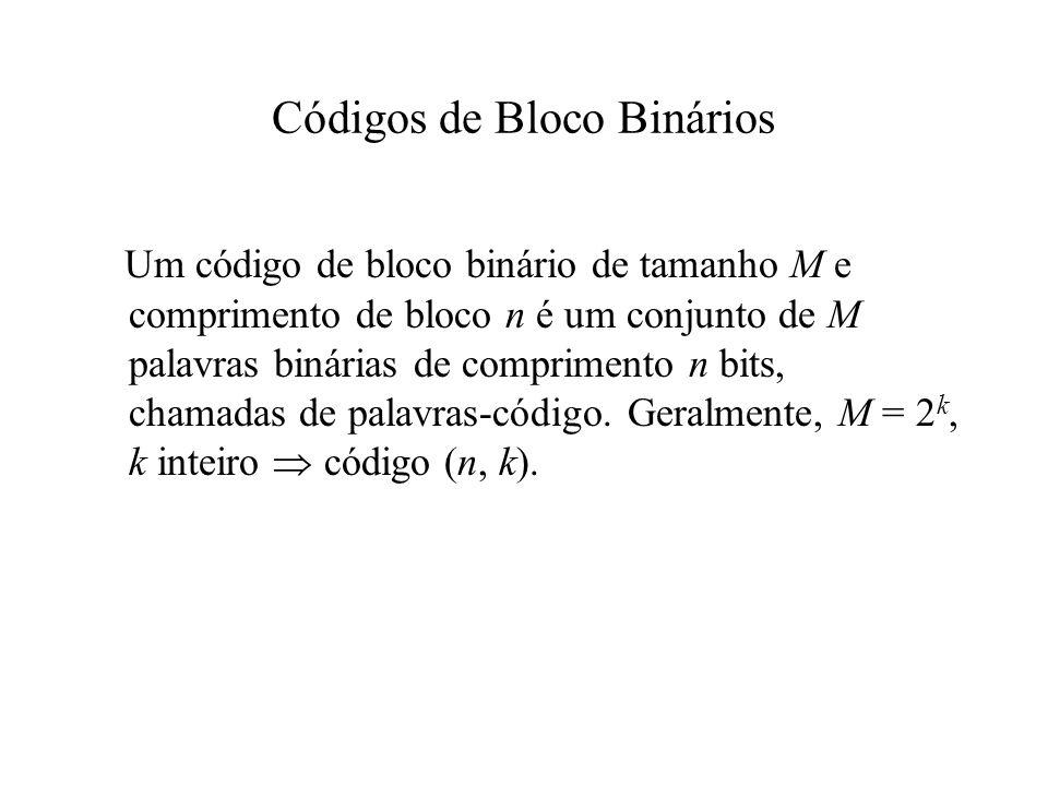 Códigos de Bloco Binários