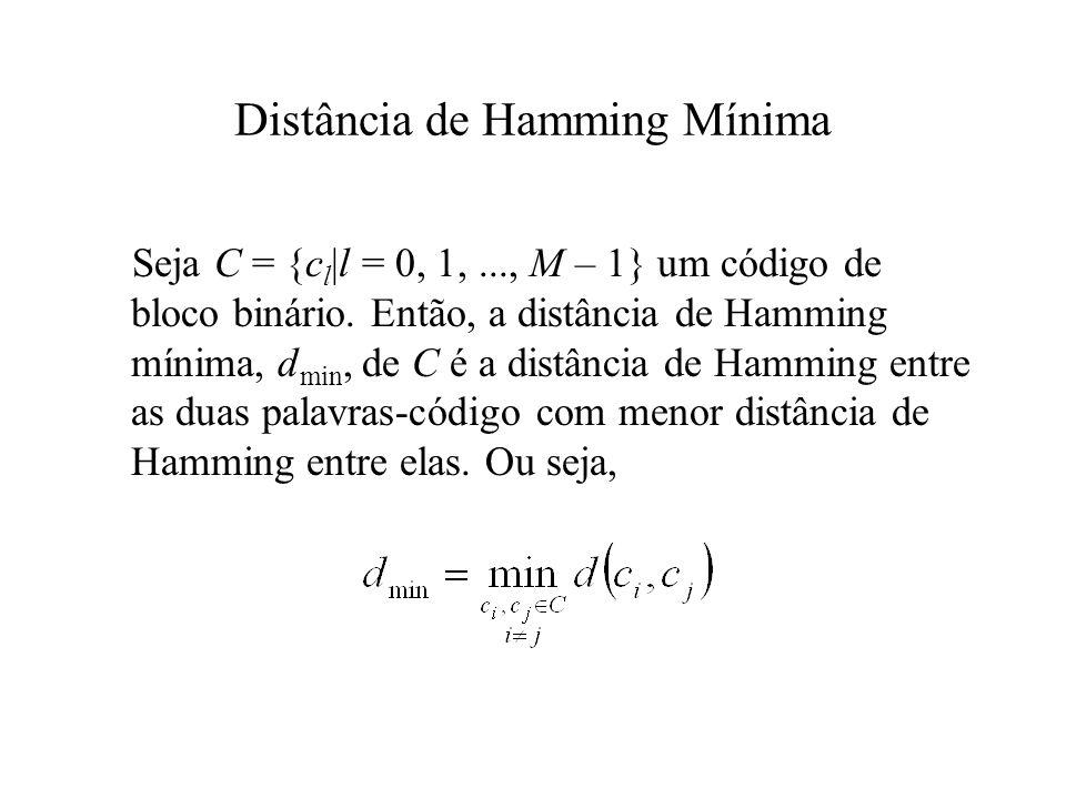 Distância de Hamming Mínima