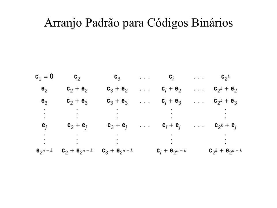 Arranjo Padrão para Códigos Binários