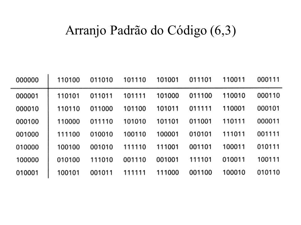 Arranjo Padrão do Código (6,3)