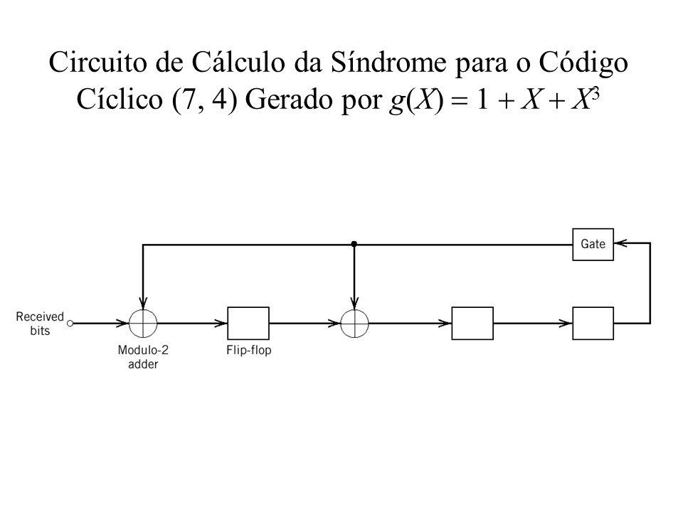 Circuito de Cálculo da Síndrome para o Código Cíclico (7, 4) Gerado por g(X)  1  X  X3