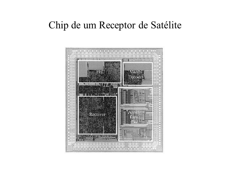 Chip de um Receptor de Satélite