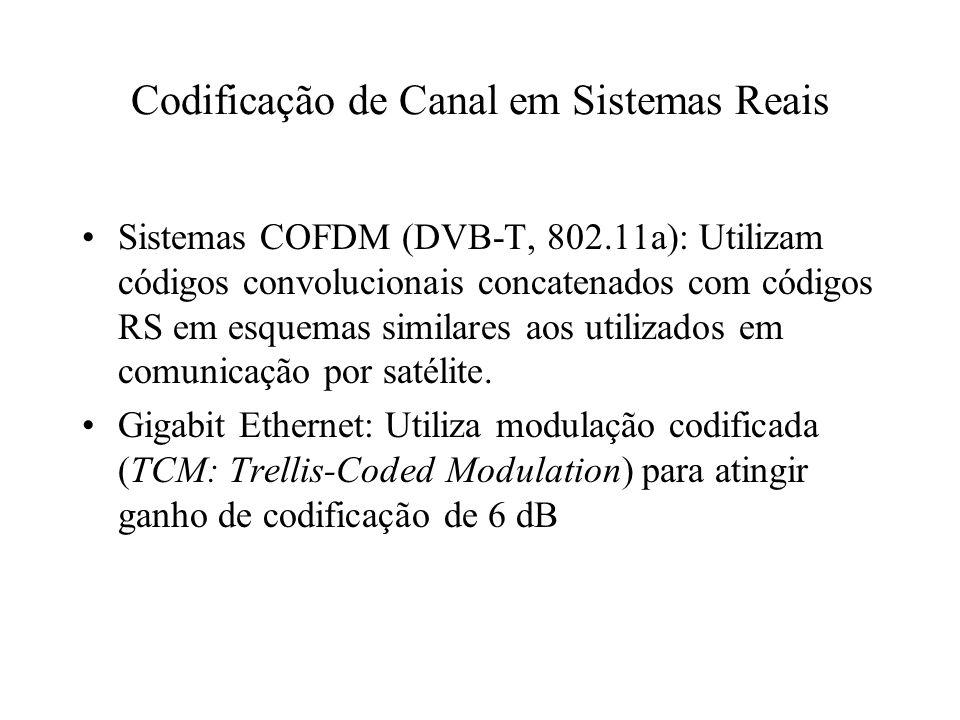 Codificação de Canal em Sistemas Reais