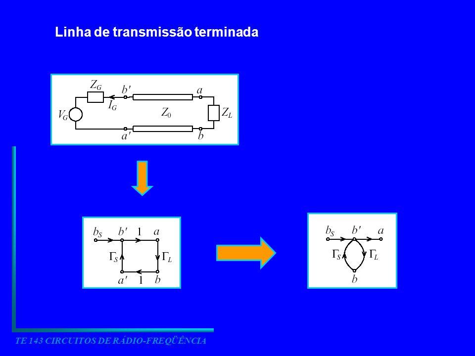 Linha de transmissão terminada TE 143 CIRCUITOS DE RÁDIO-FREQÜÊNCIA