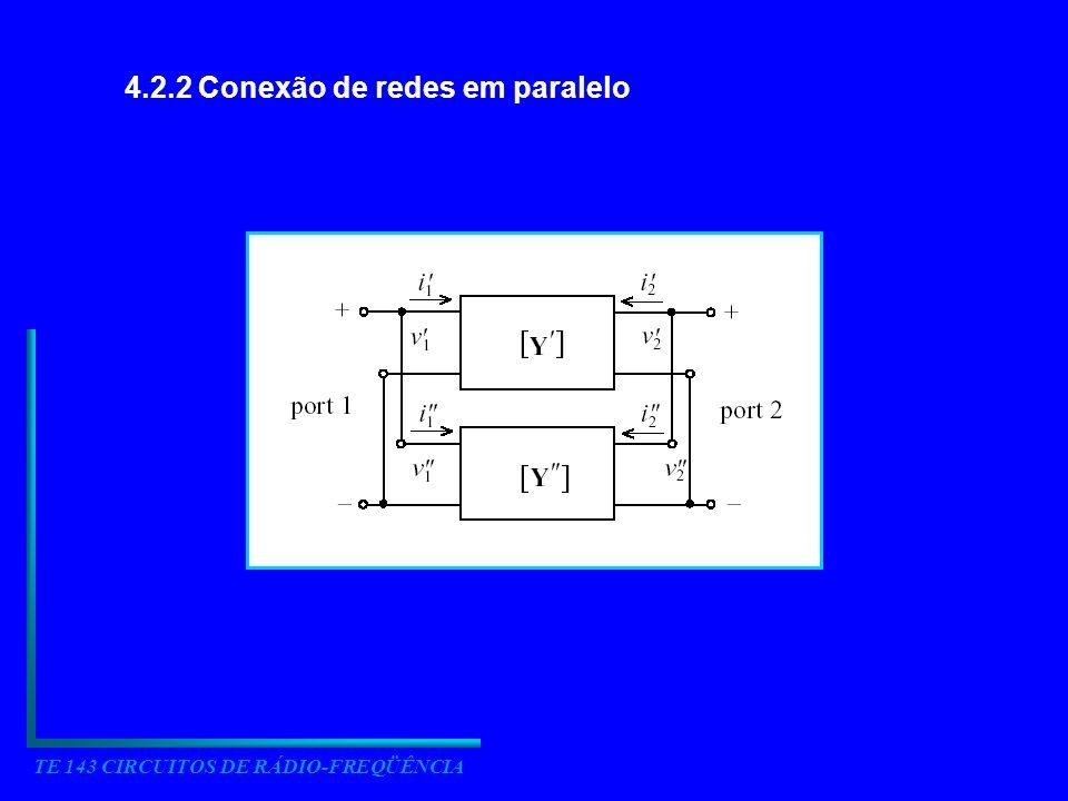 TE 143 CIRCUITOS DE RÁDIO-FREQÜÊNCIA