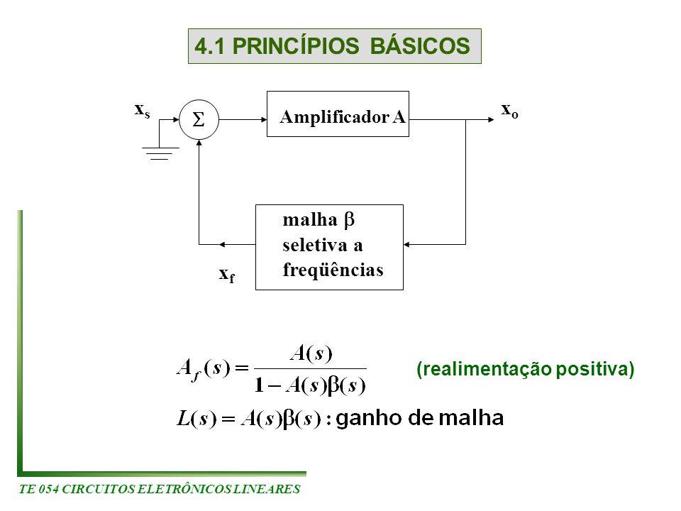 (realimentação positiva) TE 054 CIRCUITOS ELETRÔNICOS LINEARES