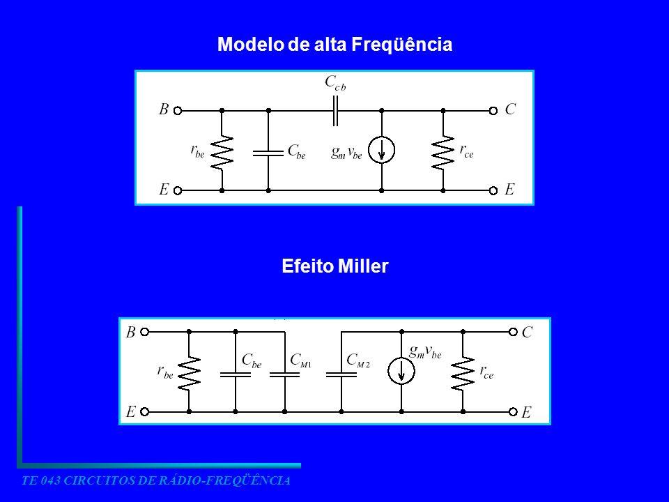 Modelo de alta Freqüência TE 043 CIRCUITOS DE RÁDIO-FREQÜÊNCIA