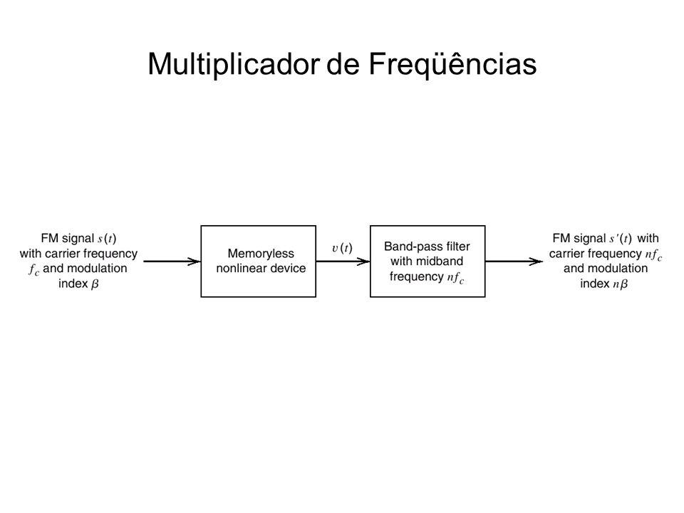 Multiplicador de Freqüências