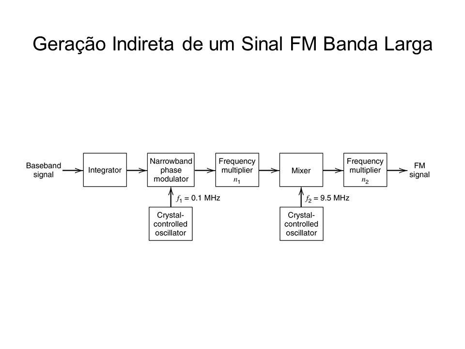 Geração Indireta de um Sinal FM Banda Larga