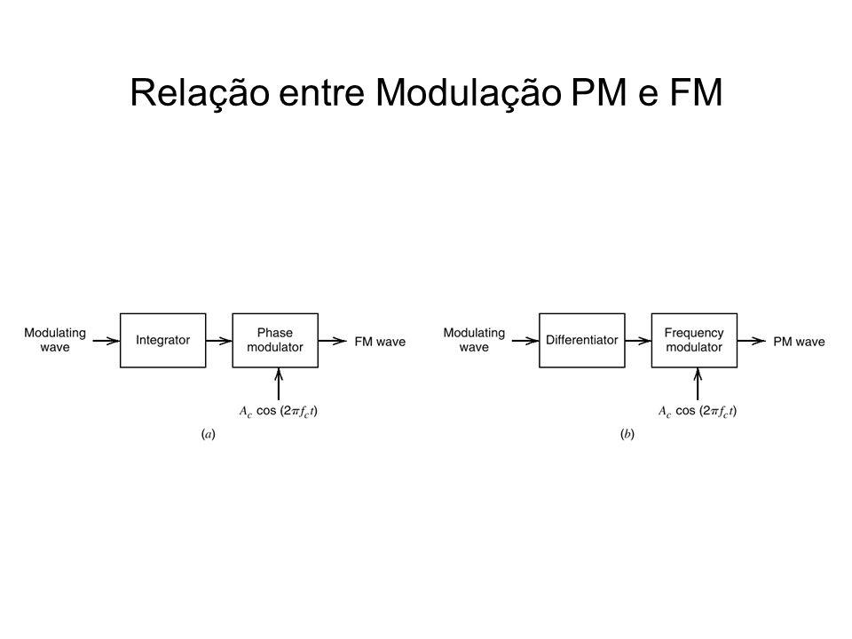 Relação entre Modulação PM e FM