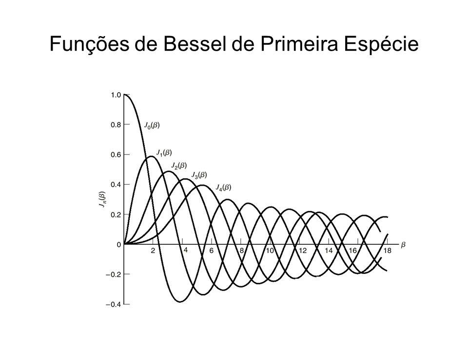 Funções de Bessel de Primeira Espécie