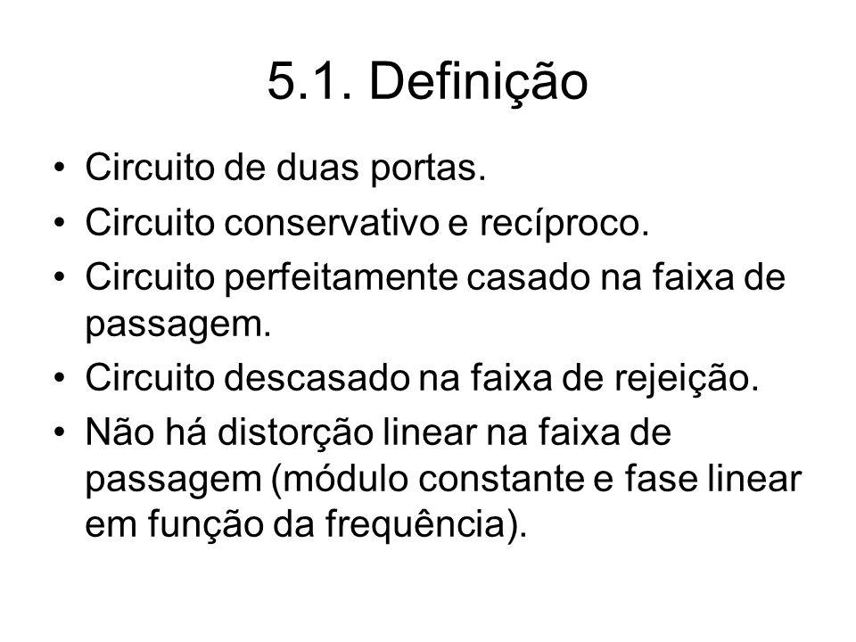 5.1. Definição Circuito de duas portas.