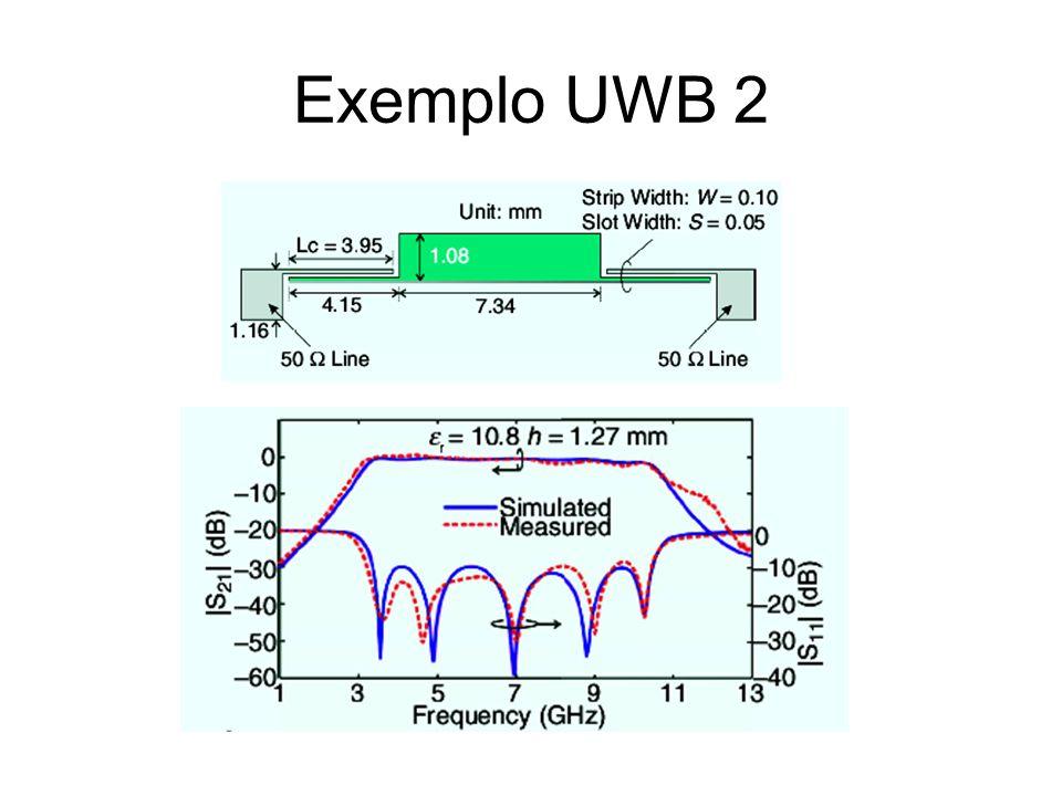 Exemplo UWB 2