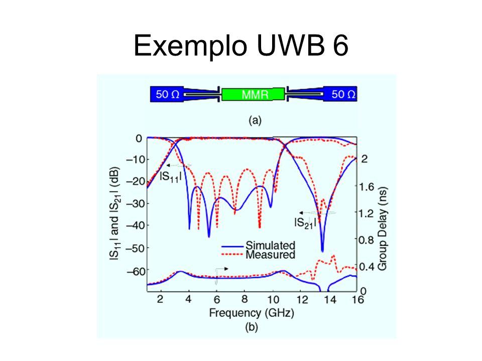 Exemplo UWB 6
