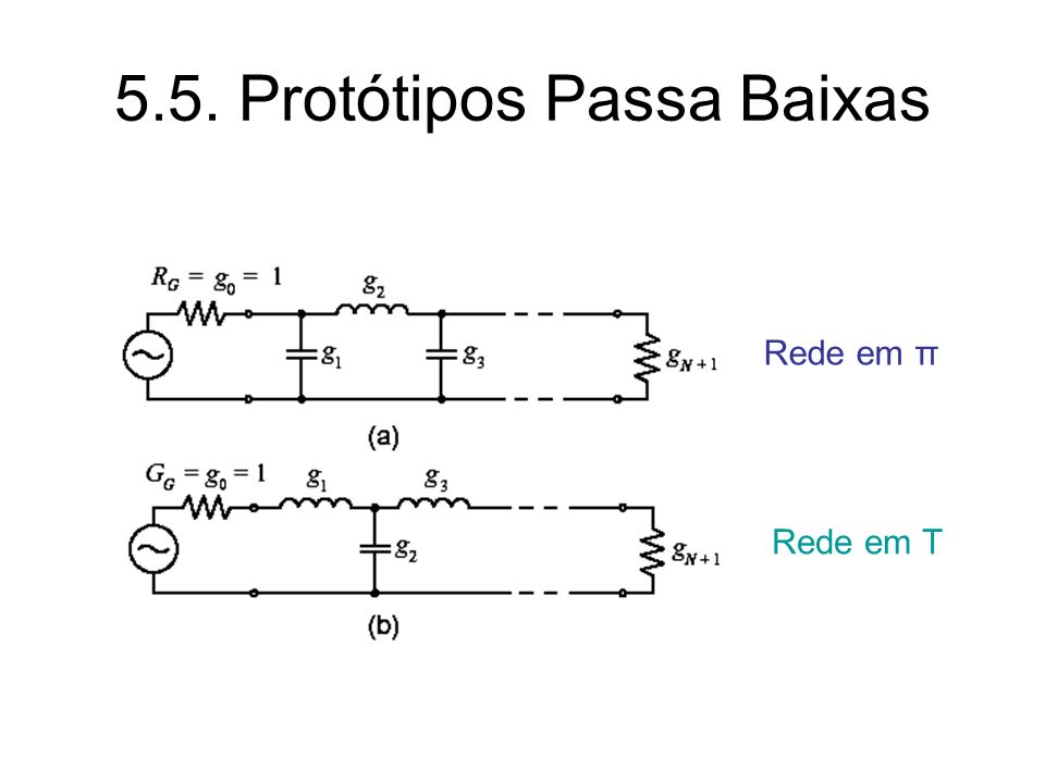 5.5. Protótipos Passa Baixas
