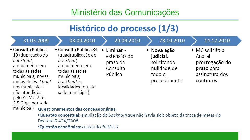 Histórico do processo (1/3)